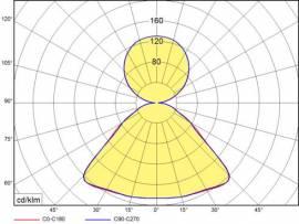 Modus DISC - 14W 1500lm - D=200 - Bild vergrößern